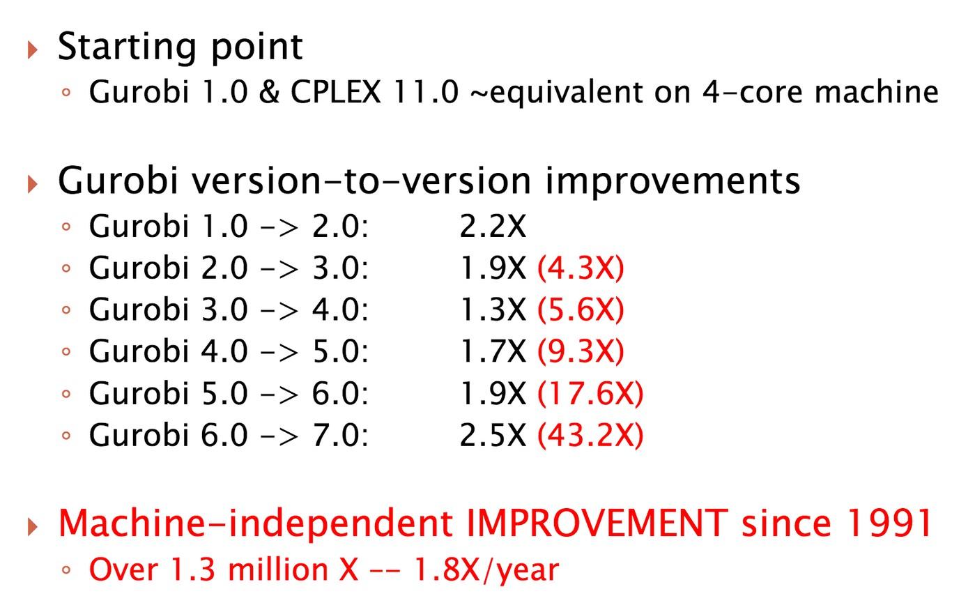 Добавляем еще немного магии к версии 11.0. Суммарный прирост за все время - 1.3 миллиона раз