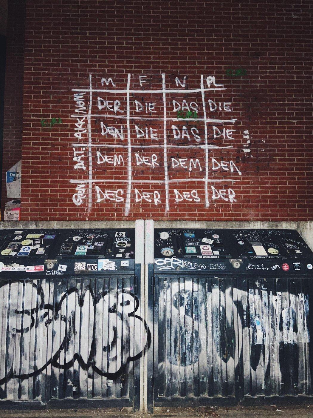 Образовательное граффити над помойками. А вы говорите стритарт бесполезен!