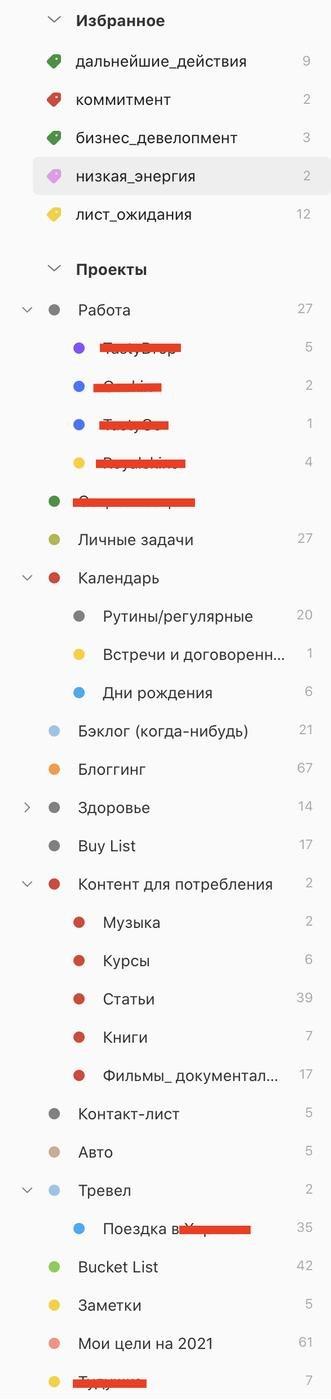 Вот как выглядит мой текущий список проектов и избранных меток