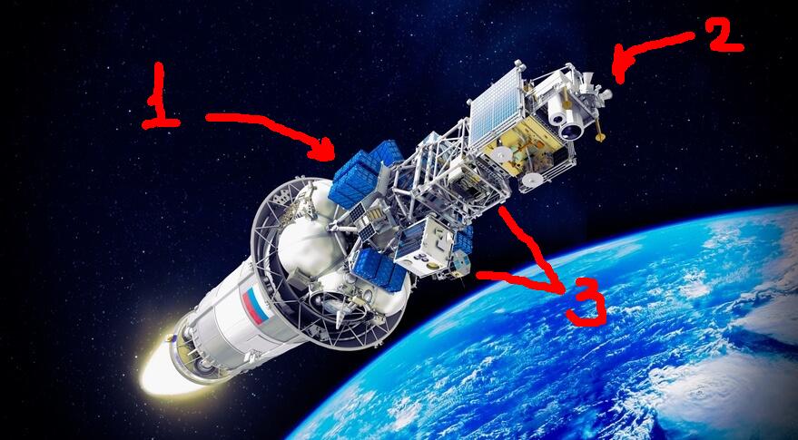 Кластерный запуск: 1 - Транспортно-пусковые контейнеры CubeSat. 2 - Основная ПН, за чей счет весь банкет, 3 - остальные попутчики, которые оплатили адаптацию.